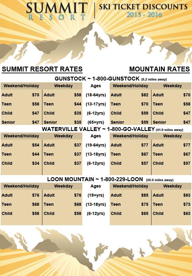 ski_rates_infograph_2015-2016_sum